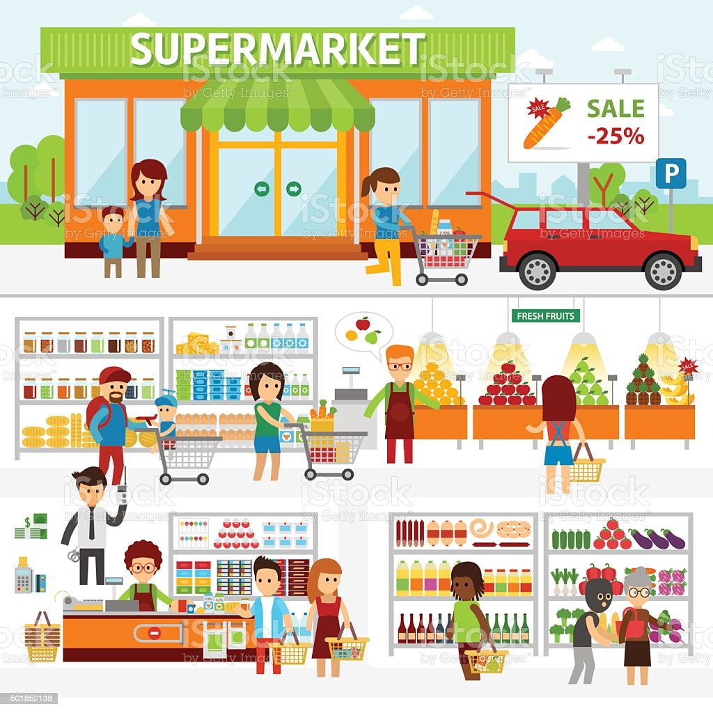 Supermarket infographic elements vector art illustration