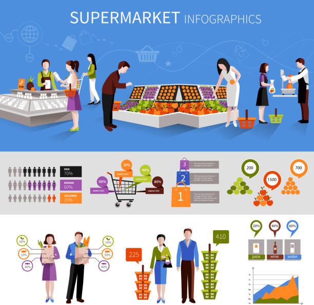 Supermarkt-Leute Infografiken – Vektorgrafik
