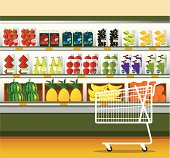 Supermarket and shopping cart, with different kinds of fresh fruit. Zip contains AI, PDF and hi-res jpeg.