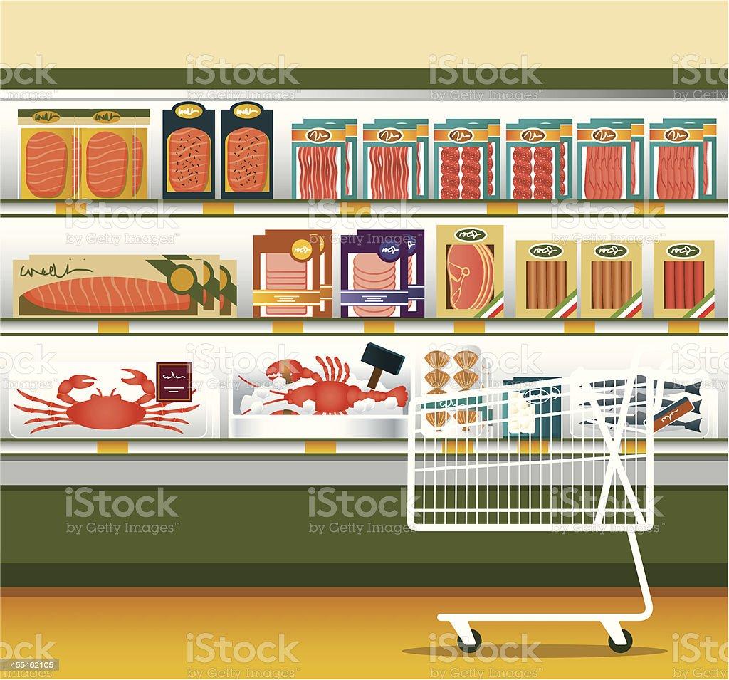 Supermarket & shopping cart royalty-free stock vector art