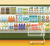 Supermarket and shopping cart, with different kinds of berveges, yogurt and Cheese. Zip contains AI, PDF and hi-res jpeg.