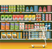 Supermarket and shopping cart, with different kinds of canned food. Zip contains AI, PDF and hi-res jpeg. Related Files:
