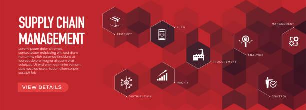 Supply Chain Management Banner Design vector art illustration
