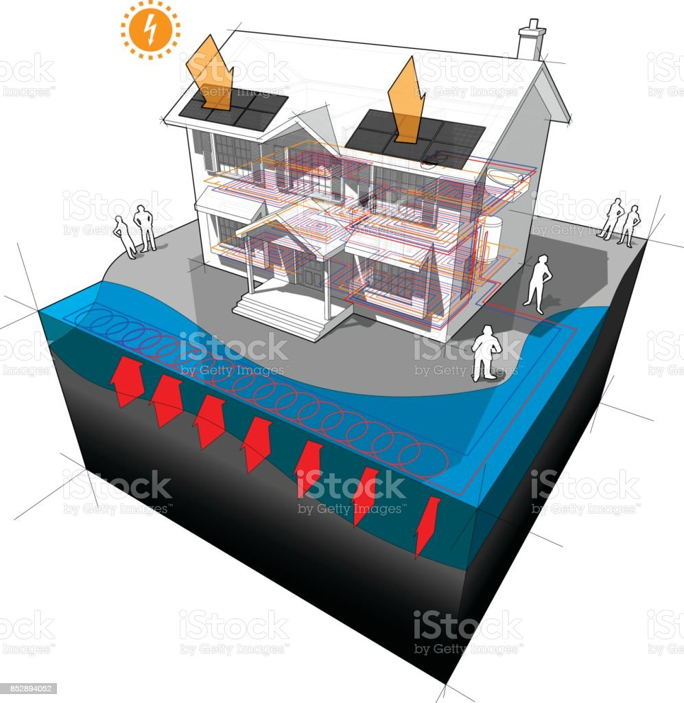 Surface Water Heat Pump And Photovoltaic Panels House Diagram Stock ...