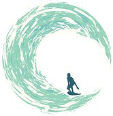 Surfer Riding on a Circular Wave