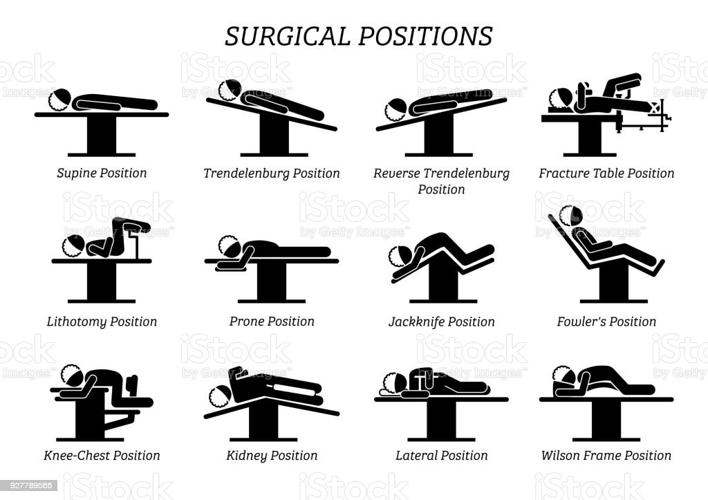 Surgical Surgery Operation Positions. vector art illustration