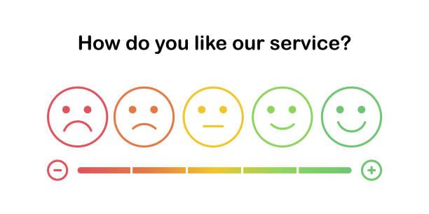 ilustrações de stock, clip art, desenhos animados e ícones de survey satisfaction scale meter. emoticon outline icons with progress bar. - deceção