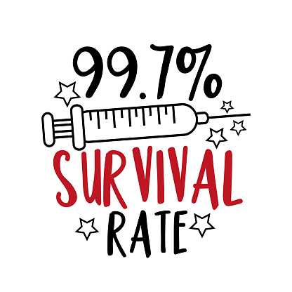 99.7% Survival Rate - happy slogan in covid-19 pandemic self isolated period
