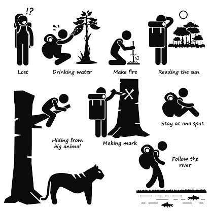 Survival Tips Guides Lost Jungle Actions Stick Figure
