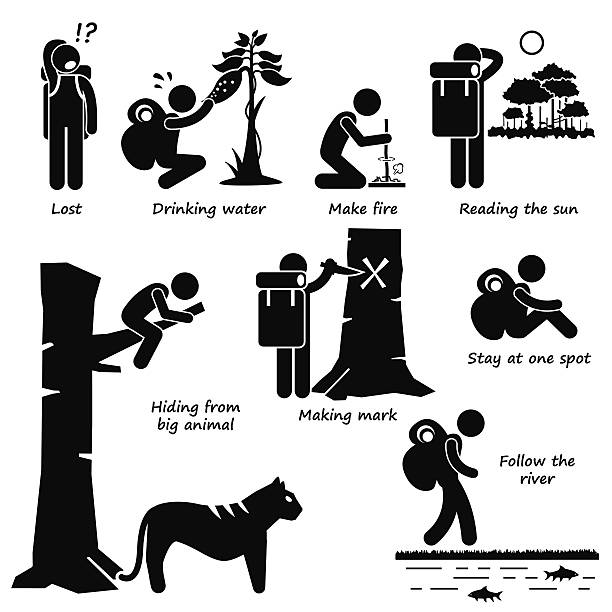 survival tips guides lost jungle actions stick figure pictogram icons - lost stock illustrations