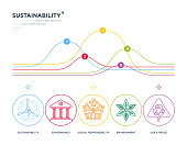 Sustainability Line and Points Infographic. Governance, Social Responsibility, Environment, Recycle Outline Vector Icons.