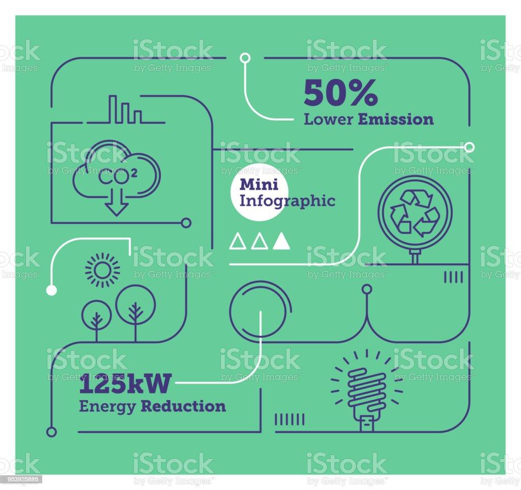 Sustainability Mini Infographic vector art illustration