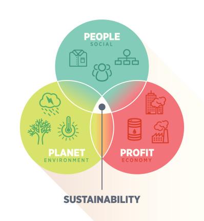 С Учетом Экологической Рациональности — стоковая векторная графика и другие изображения на тему Бизнес