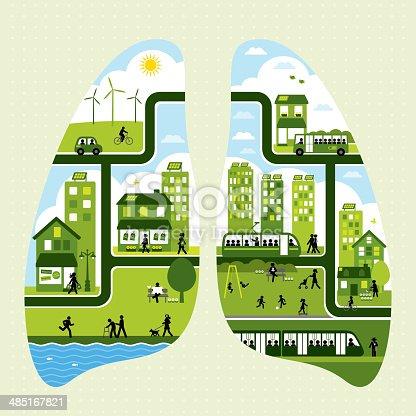 istock Sustainable City Transportation lifestyle 485167821