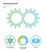 Sustainable Economy Infographic. Environment, Recycle, Society, Economy Outline Vector Icons.