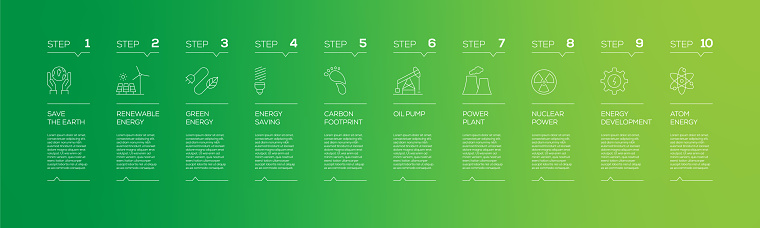Sustainable Energy Related Infographic Design Template with Icons and 10 Options or Steps for Process diagram, Presentations, Workflow Layout, Banner, Flowchart, Infographic.