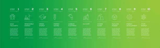 illustrazioni stock, clip art, cartoni animati e icone di tendenza di sustainable energy related infographic design template with icons and 10 options or steps for process diagram, presentations, workflow layout, banner, flowchart, infographic. - sustainability icons
