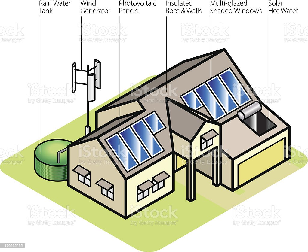 Casa sostenible ilustración de casa sostenible y más banco de imágenes de aislante libre de derechos