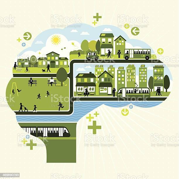 Sustainable lifestyle thinking vector id469890293?b=1&k=6&m=469890293&s=612x612&h=vp7kzrsd7ewj41 mzmufxn6 jmc4app3 pfzon9kh6c=