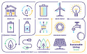 Line icon vector illustrations of sustainable living, altering methods of transportation, energy consumption, diet.