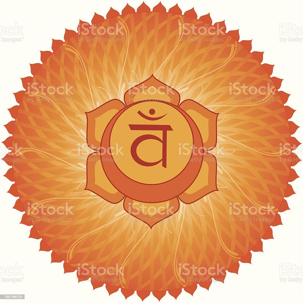 Swadhisthana Chakra royalty-free stock vector art