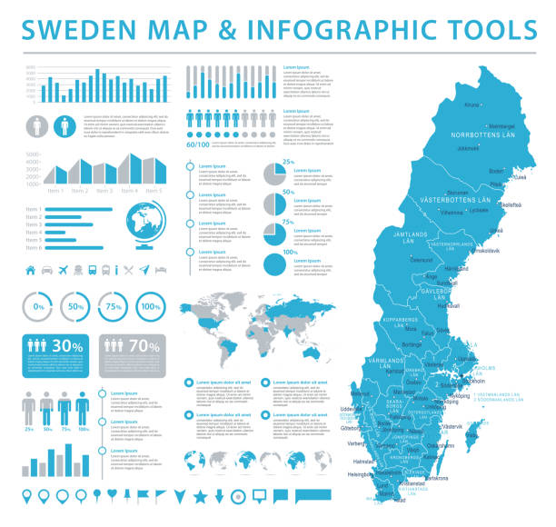 bildbanksillustrationer, clip art samt tecknat material och ikoner med sverige karta - info grafisk vektorillustration - sweden map