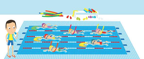 Image result for swim lessons clip art