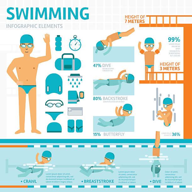 ilustrações de stock, clip art, desenhos animados e ícones de piscina superfície plana infográfico elementos - jump pool, swimmer