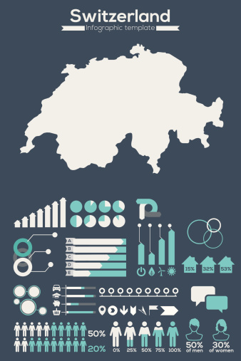 Switzerland map infographic