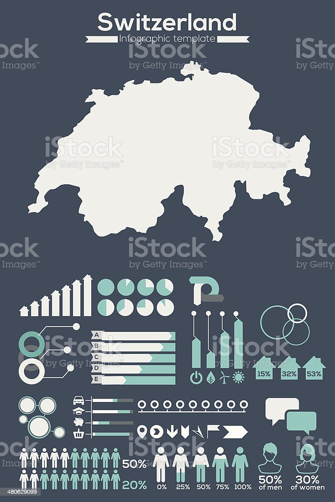 Switzerland map infographic vector art illustration