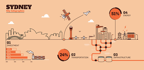 Sydney City Flat Design Infrastructure Infographic Template