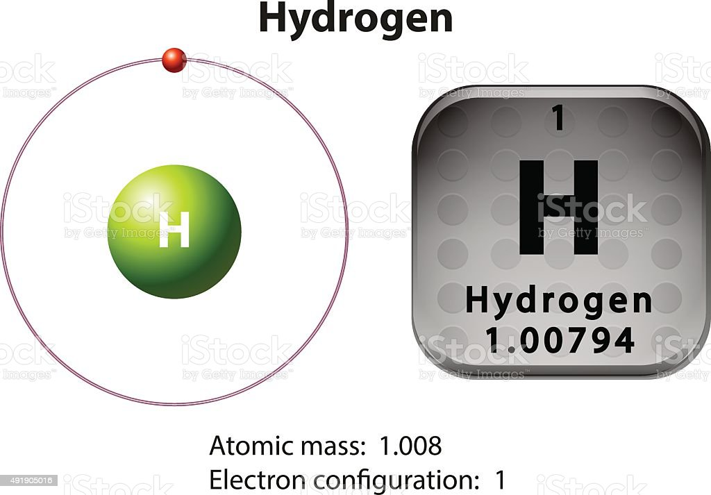Symbol And Electron Diagram For Hydrogen Stock Vector Art More