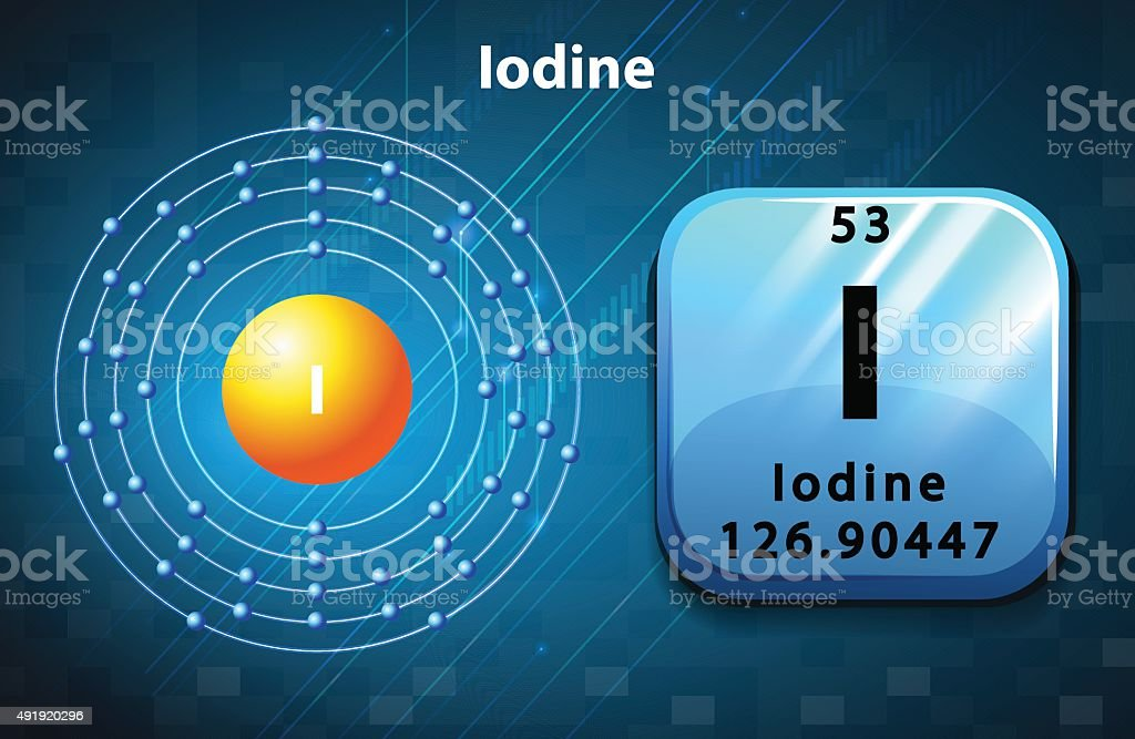 Symbol And Electron Diagram For Iodine Stock Vector Art More