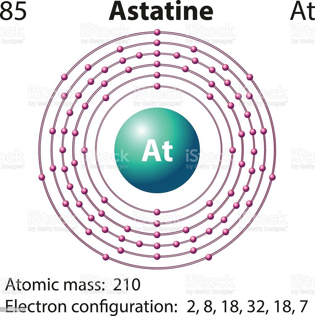 Astatine Orbital Diagram - DATA Wiring Diagrams •