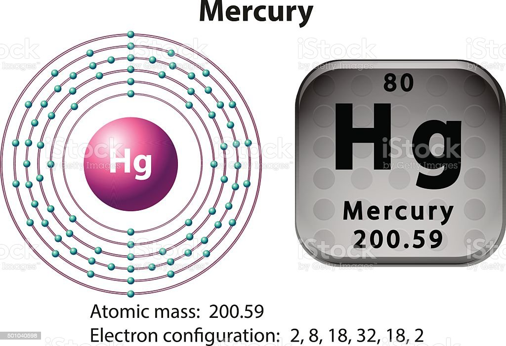 Electron Diagram For Mercury House Wiring Diagram Symbols