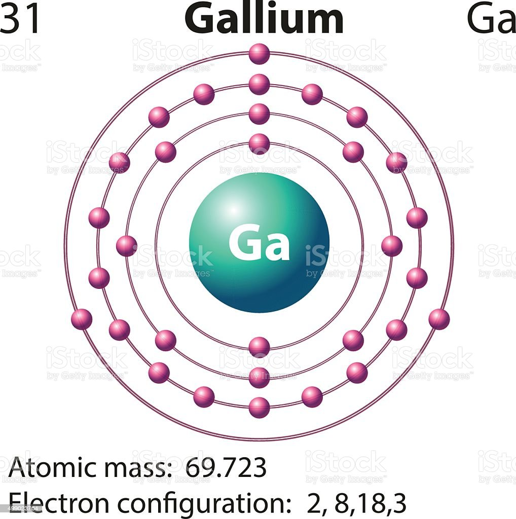 Bohr diagram of gallium circuit connection diagram atomic diagram of gallium example electrical circuit u2022 rh electricdiagram today bohr diagram of gallium gallium ccuart Images