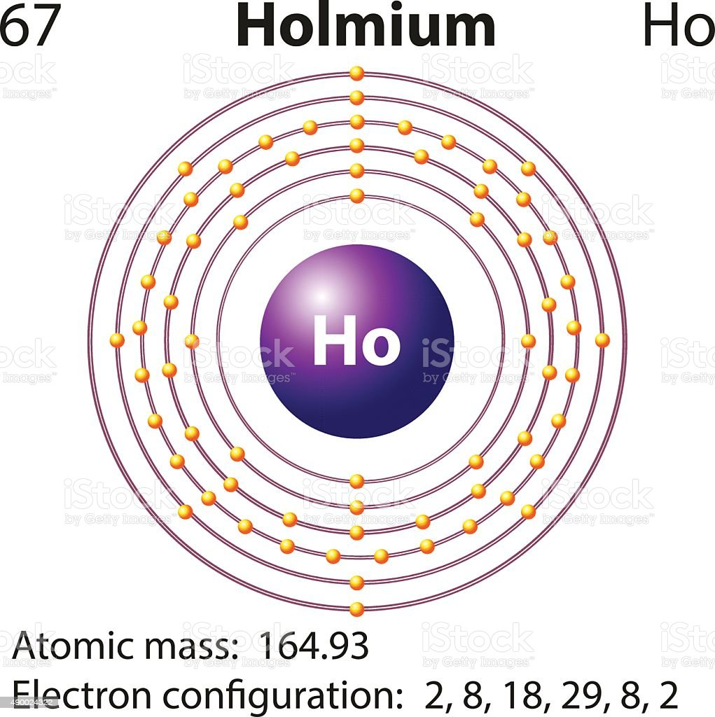 Symbol Electron Diagram Holmium Stock Vector Art More Images Of