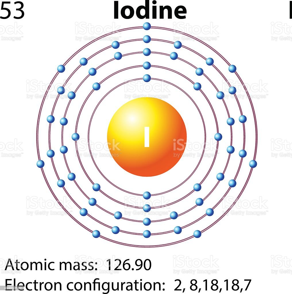 Lewis dot diagram of tin house wiring diagram symbols particle diagram for iodine circuit diagram symbols u2022 rh blogospheree com lewis dot structure of tin lewis dot diagram of zinc ccuart Choice Image