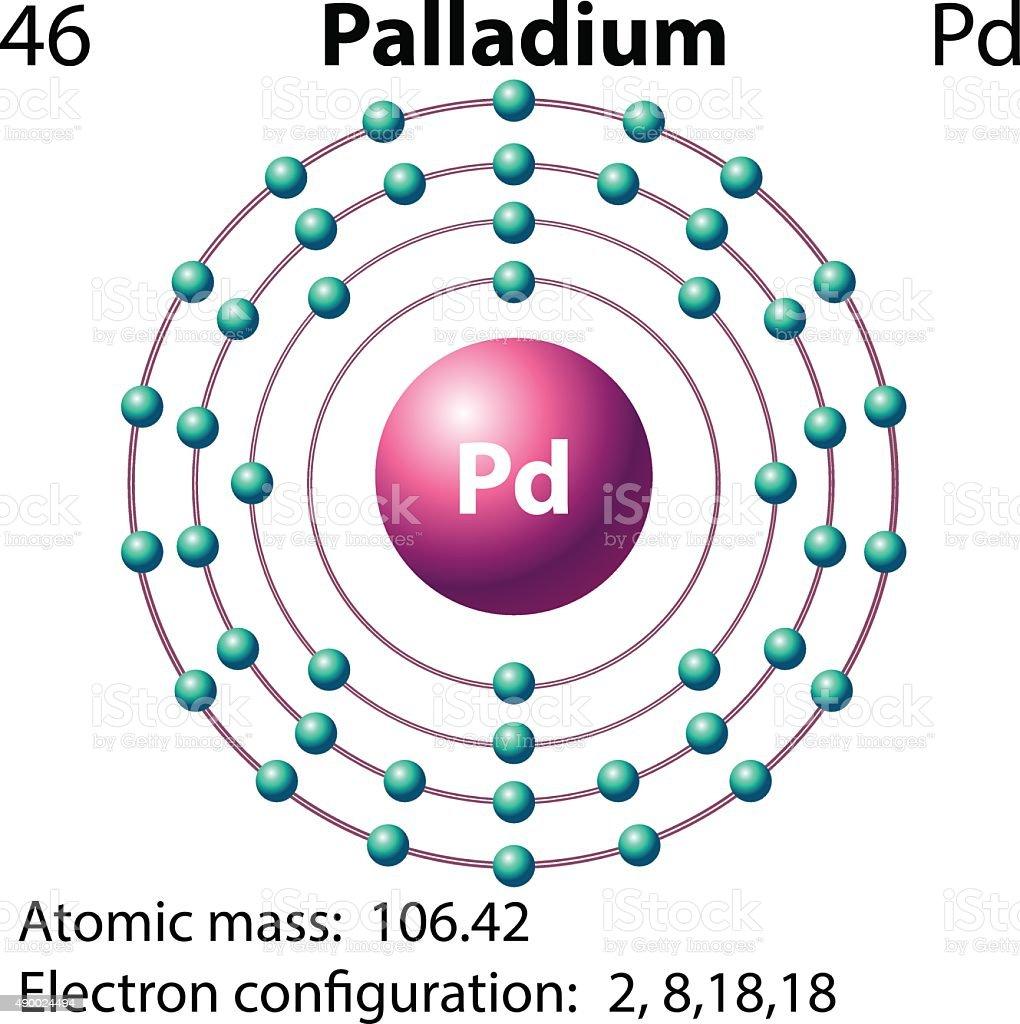 Symbol Electron Diagram Palladium Stock Vector Art More Images Of