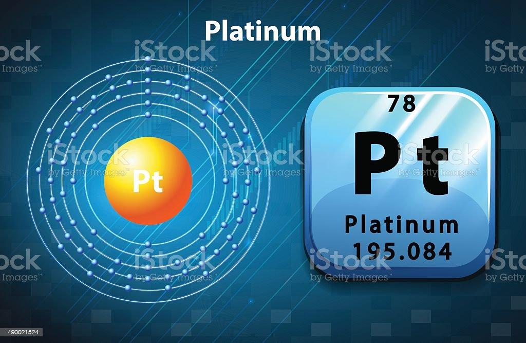 Electron Orbital Diagram For Platinum Diy Enthusiasts Wiring