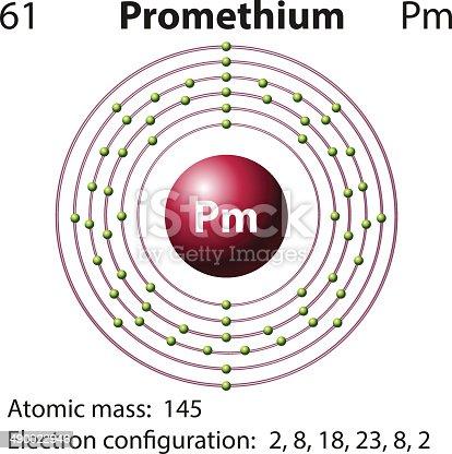 Symbol Electron Diagram Promethium Stock Vector Art More Images Of