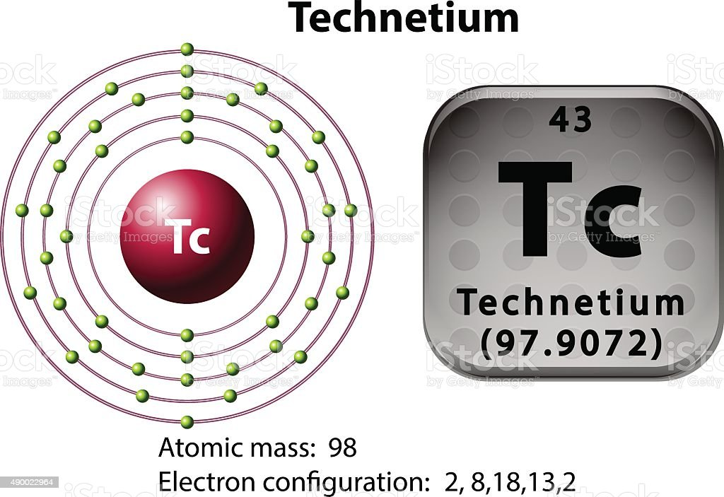 Symbol Electron Diagram Technetium Stock Vector Art More Images Of