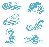 symbol wave-set. See also