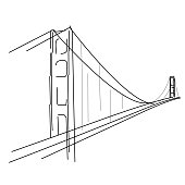 Symbolic sketch of Golden Gate in San francisco - bridge silhouette