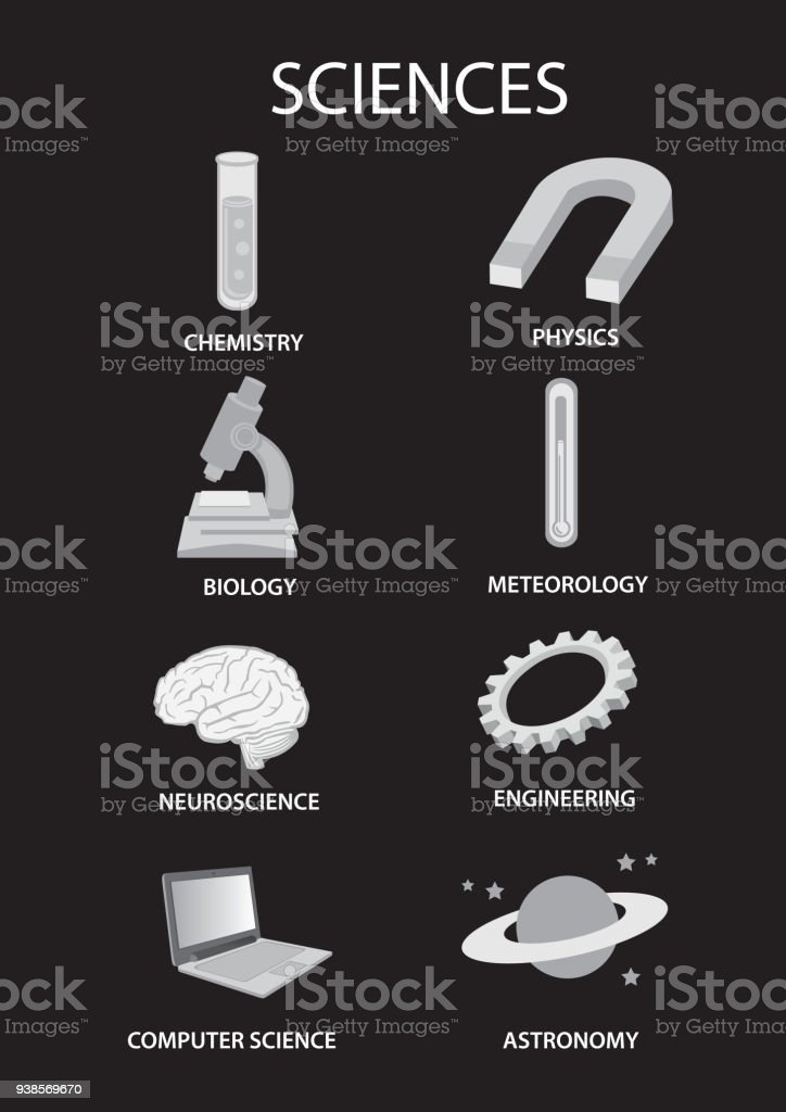 Symbols Of Science Choice Image Meaning Of This Symbol
