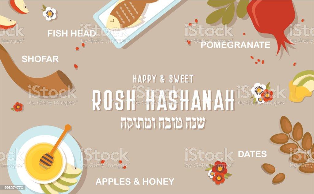 Symbols Of Jewish Holiday Rosh Hashana New Year Infographic Poster