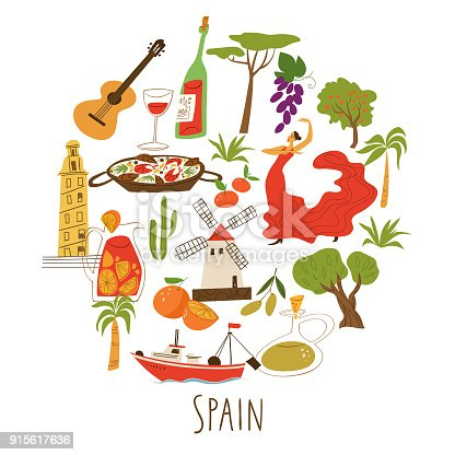 Symbols Of Spain In Round Culture Music Dance Food And Architecture