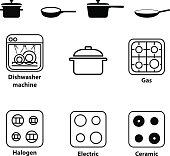 Symbols to indicate proper use of metallic kitchen utensil