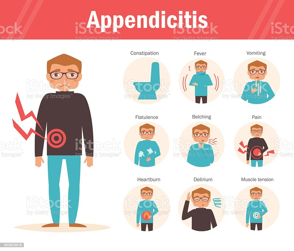 Symptoms of appendicitis vector art illustration