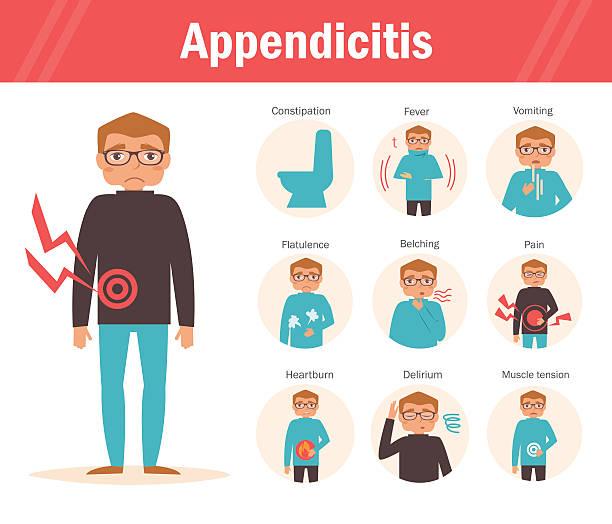 Symptoms of appendicitis vector art illustration